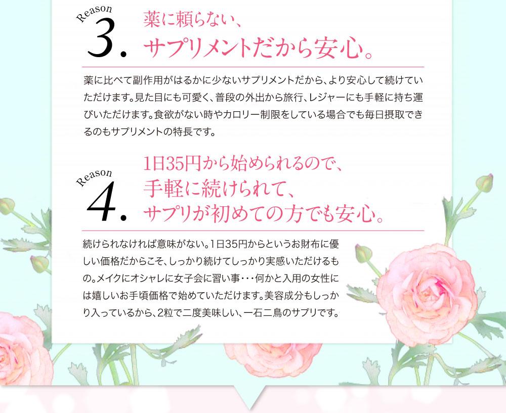 薬に頼らない、PMSサプリメントだから安心。Reason4、1日35円から始められるので、PMSサプリが初めての方でも安心。