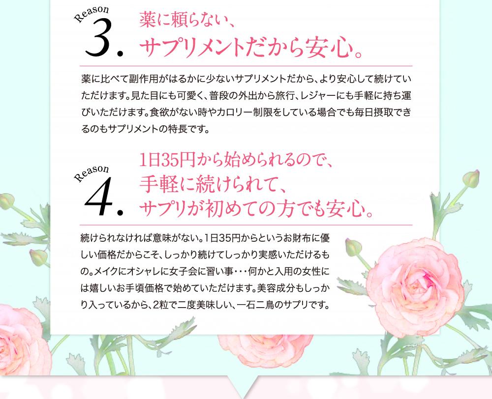 薬に頼らない、サプリメントだから安心。Reason4、1日35円から始められるので、サプリが初めての方でも安心。